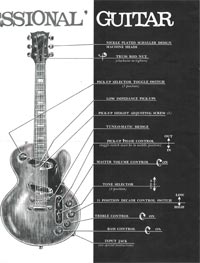 1969 Les Paul Personal / Professional owners manual page 4