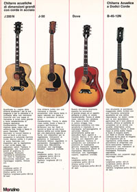 1971 Gibson guitar catalogue - Italian, Monzino - page 6