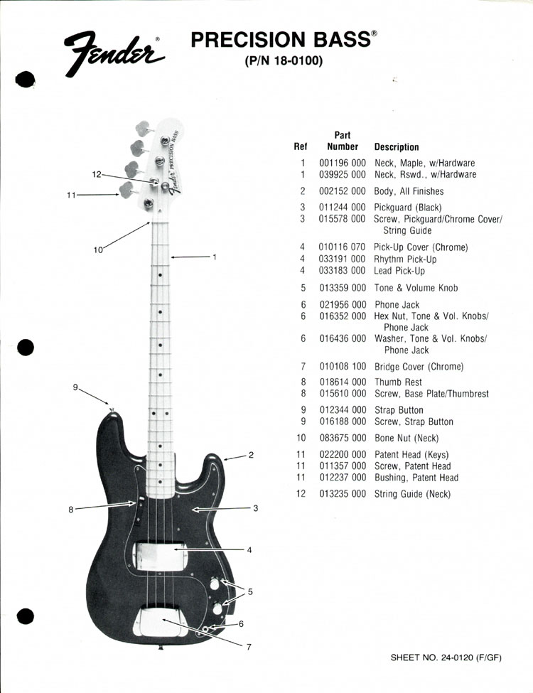 Replacement parts list for the 1976 Fender Precision bass guitar - part 1