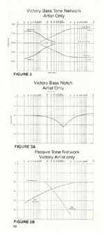 1981 Gibson Victory bass owners manual page 18