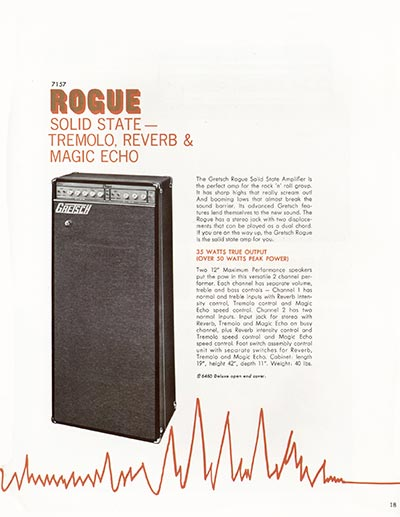 1968 Gretsch electric guitars and amplifiers catalogue page 19
