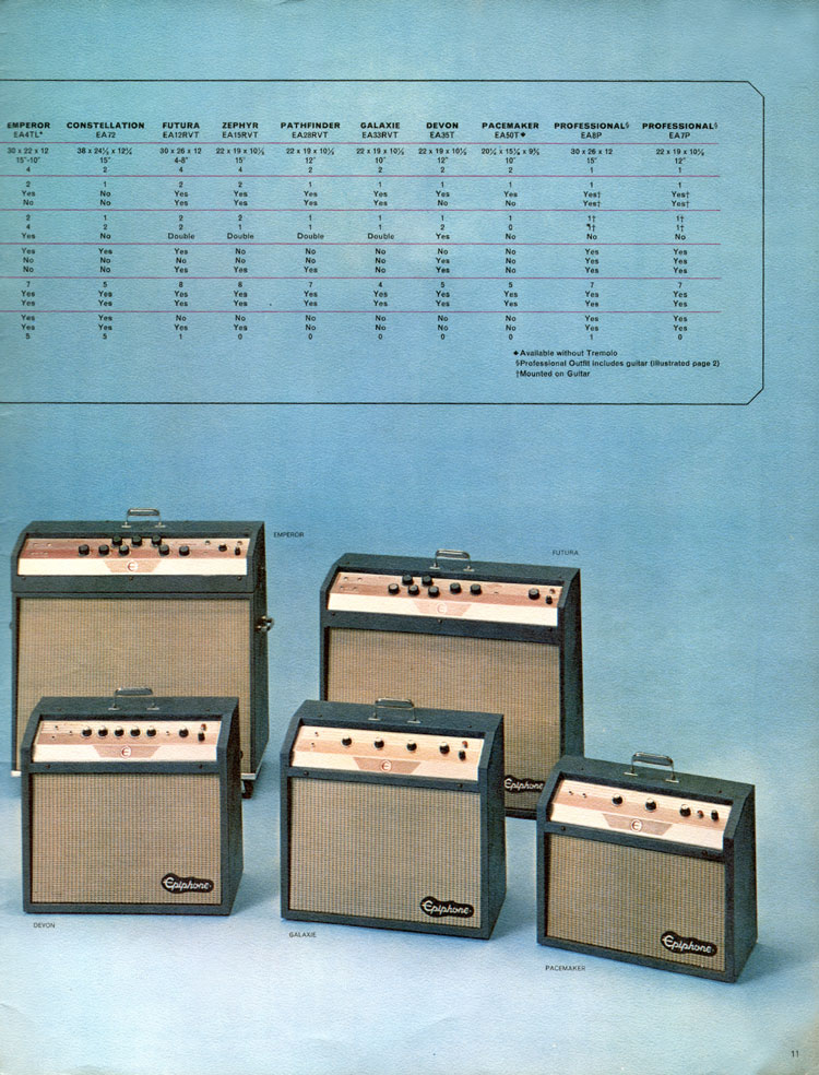 1964 Epiphone full line catalogue page 11- The Emperor, Futura, Devon, Galaxie and Pacemaker Amplifiers
