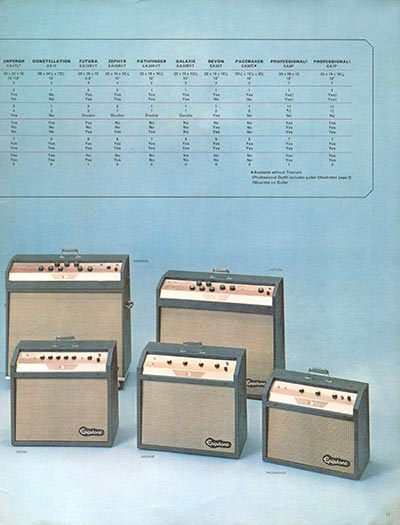1964 Epiphone full line catalogue page 11