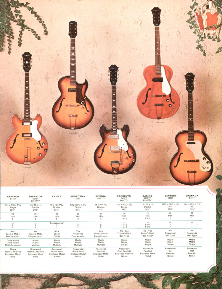 1964 Epiphone full line catalogue page 3 - Details of the Riviera, Sorrento, Casino, Century, and Granada.