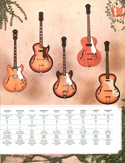 1964 Epiphone full line catalogue page 3