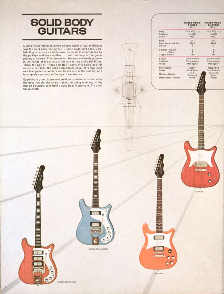 1964 Epiphone full line catalogue page 4 - Details of the Crestwood Deluxe, Custom, Wilshire and Coronet