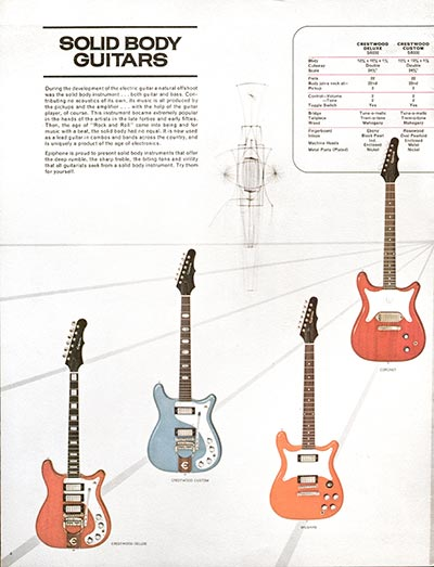 1964 Epiphone full line catalogue page 4