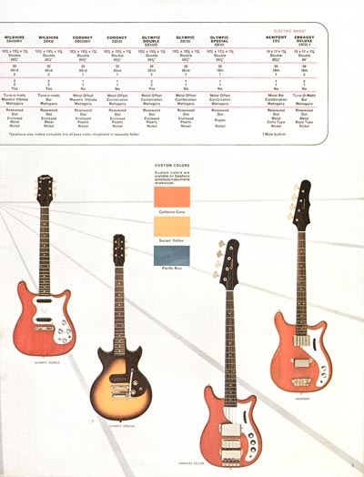 1964 Epiphone full line catalogue page 5