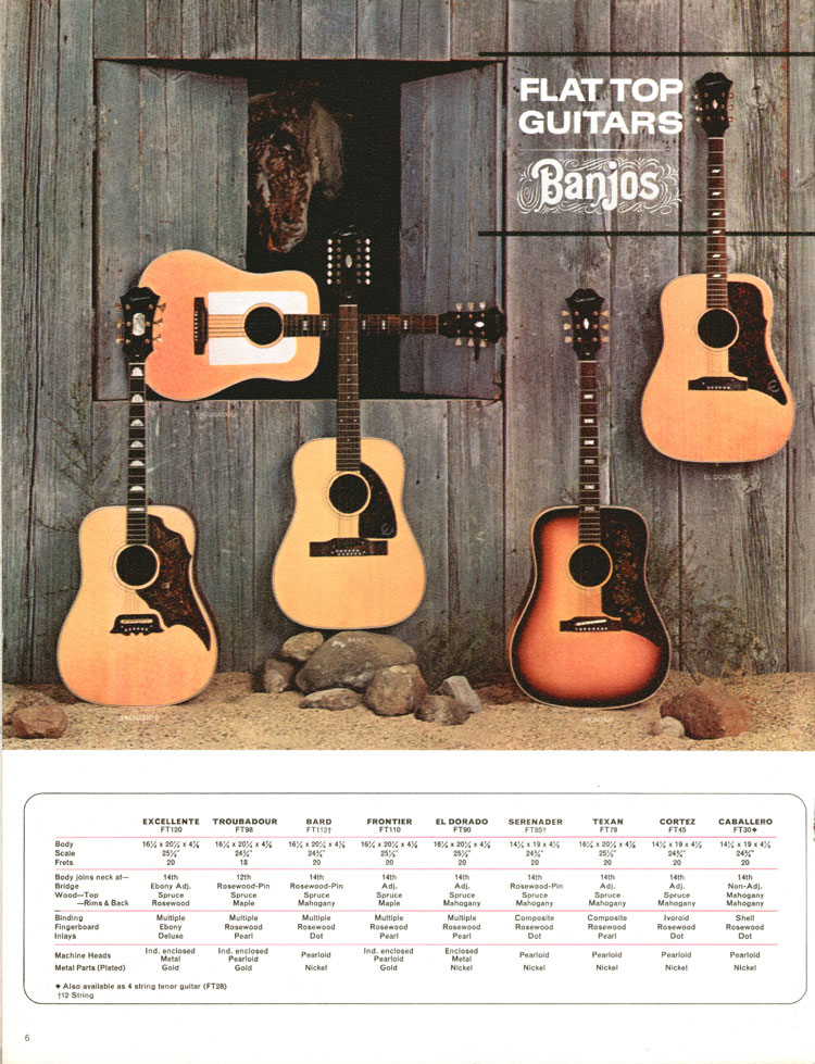 1964 Epiphone full line catalogue page 6 - Bard, Excellente, Frontier, El Dorado and Troubadour