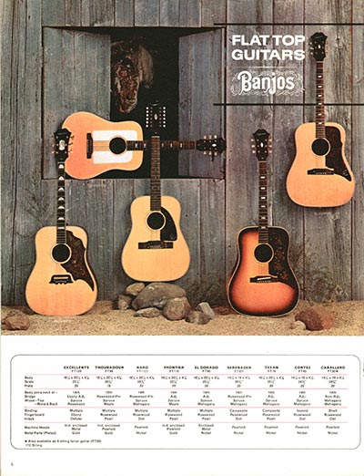 1964 Epiphone full line catalogue page 6