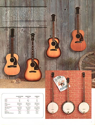 1964 Epiphone full line catalogue page 7