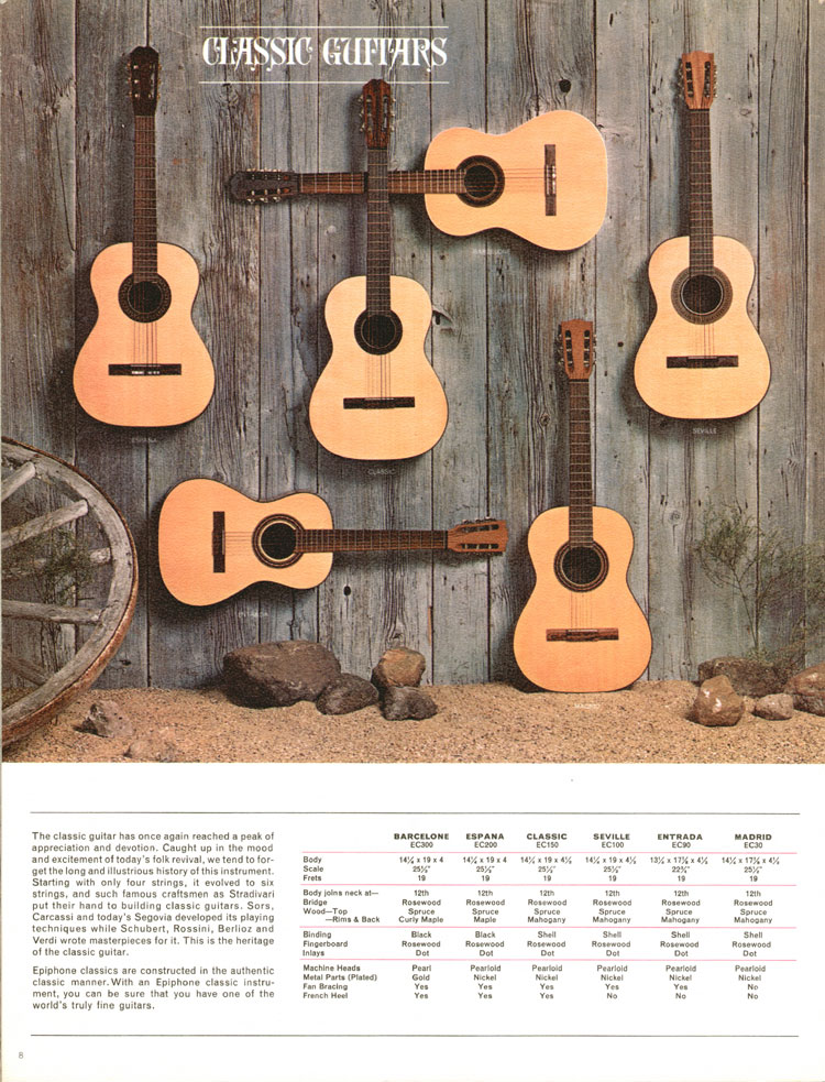 1964 Epiphone full line catalogue page 8 - Espana, Classic, Seville, Entrada and Madrid classic acoustic guitars