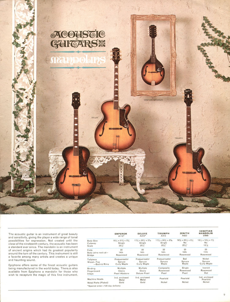 1964 Epiphone full line catalogue page 9 - Emperor, Deluxe, Triumph and Zenith guitars and the Venetian mandolin