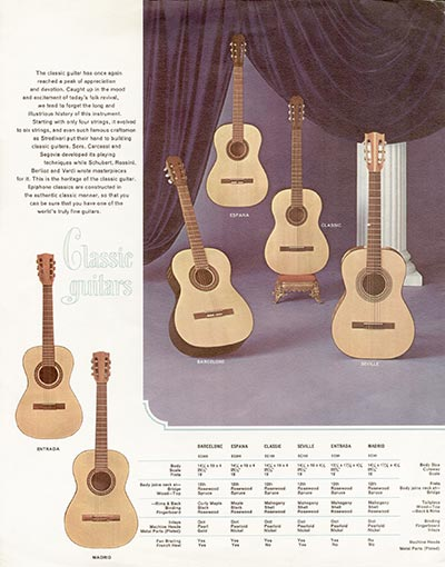 1966 Epiphone full line catalogue page 10