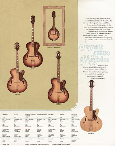 1966 Epiphone full line catalogue page 11