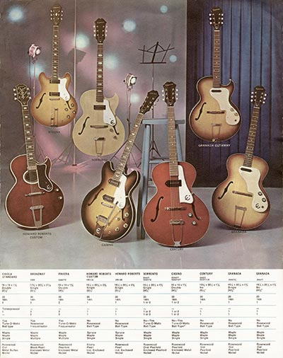 1966 Epiphone full line catalogue page 3
