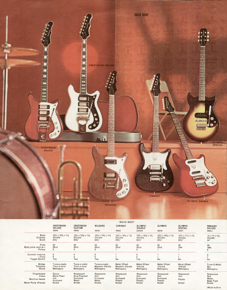 1966 Epiphone full line catalogue page 4 - Details of the Crestwood Deluxe, Custom, Wilshire, Coronet, Olympic, Double Olympic, and Olympic Special