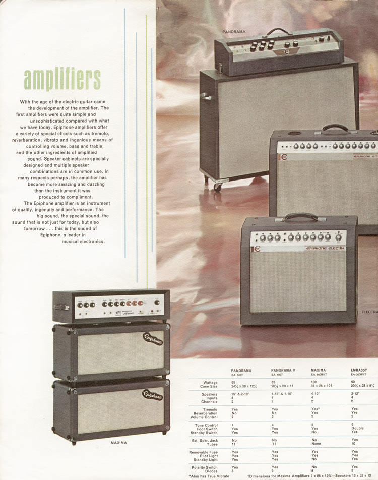 1966 Epiphone full line catalogue page 6 - Panorama, Maxima and Embassy amplifiers