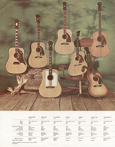 1966 Epiphone full line catalogue page 8