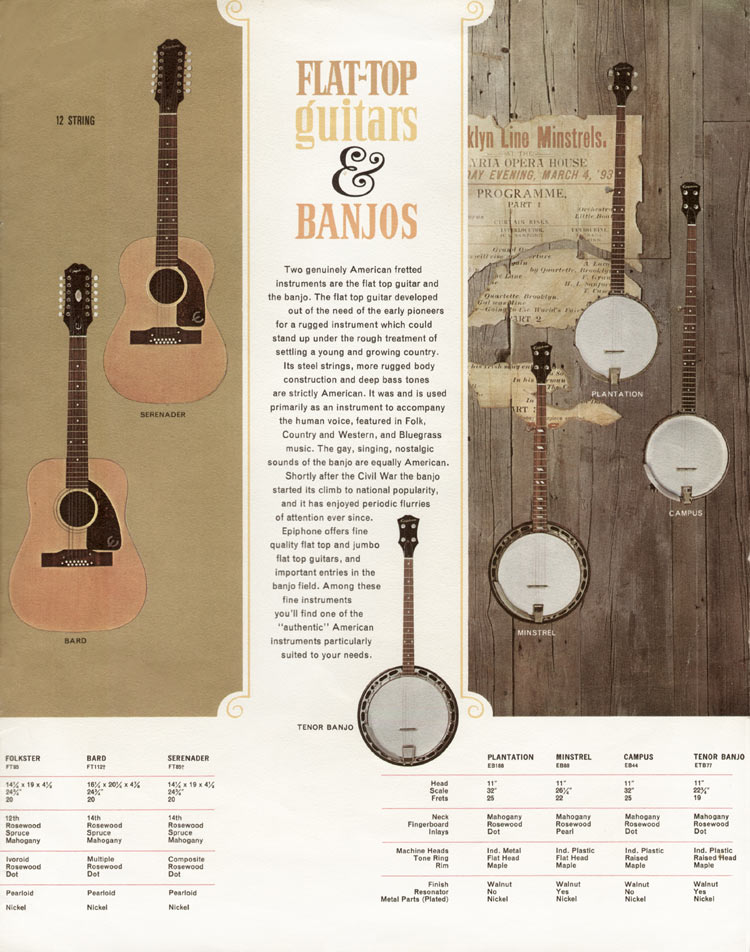 1966 Epiphone full line catalogue page 9, banjos and 12-string acoustics
