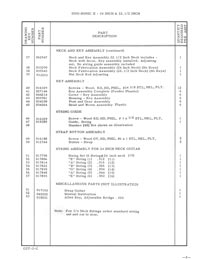 Fender Duo-Sonic 1968 parts list page 3