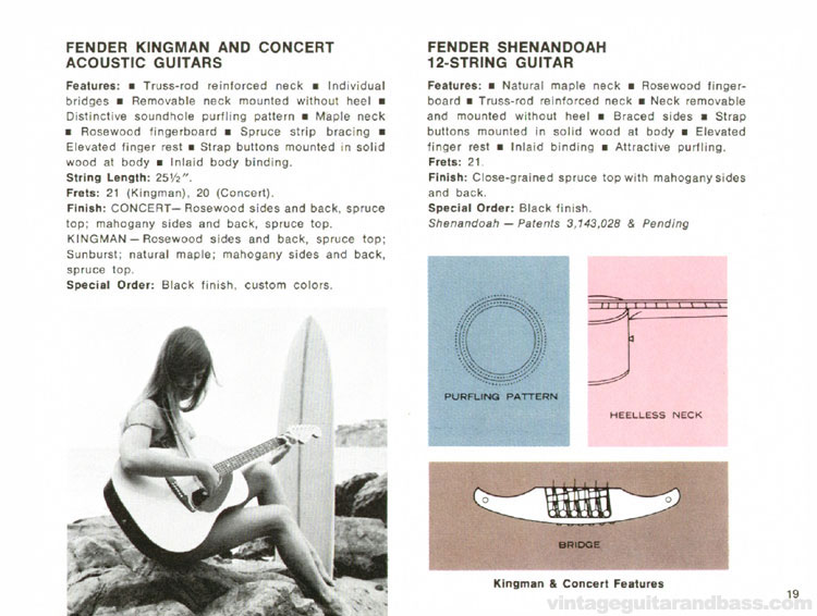 Fender Concert, Shenandoah and Kingman acoustic guitars - 1968 Fender catalogue - page 21