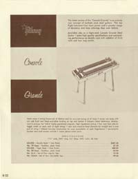 1958 Gibson electric guitars and amplifiers catalogue page 22