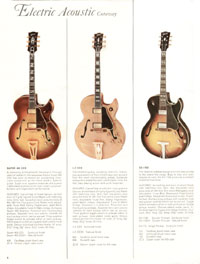 1966 Gibson Full Line catalogue page 4
