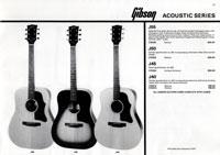 1981 Gibson (Rosetti, UK) catalogue page 17