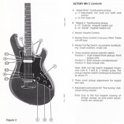 The controls of the Victory MVII guitar