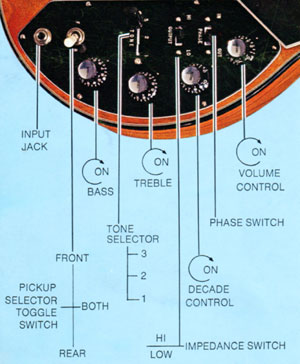Controls for the Gibson Les Paul Recording guitar