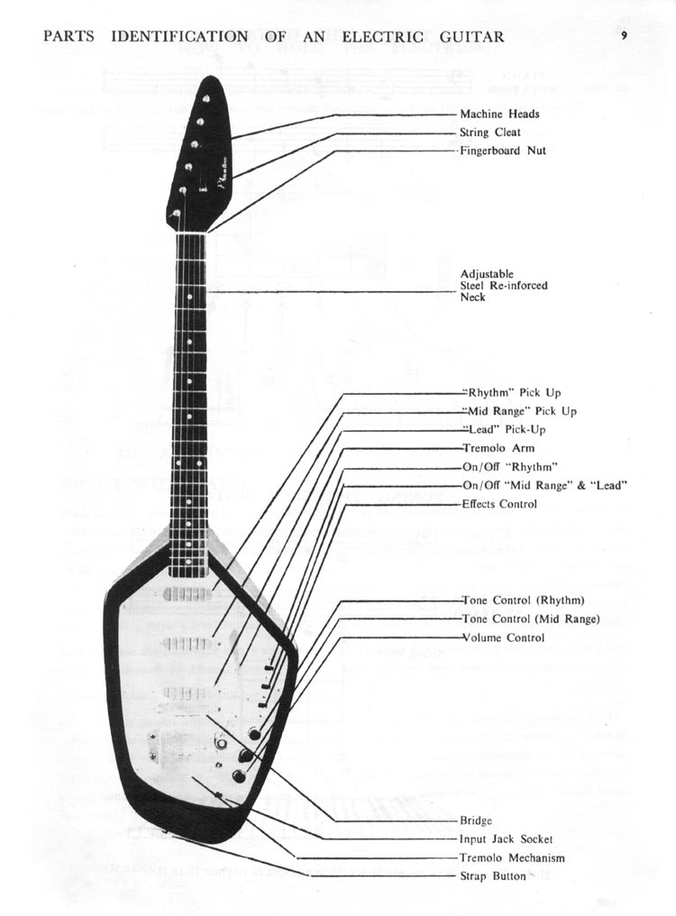 The Shadows modern electric guitar method - Vox Phantom parts identification